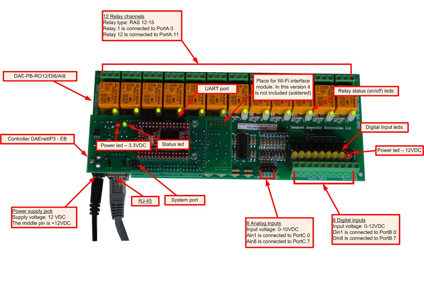 Internet Ethernet 12 Channel Relay Module 16 A D I O Board Web Power Tcp Ip Data Acquisition